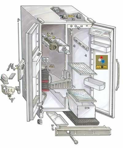 تعمیر و نصب یخچال